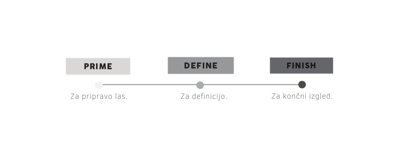 Style_prime_define_finish_SLO